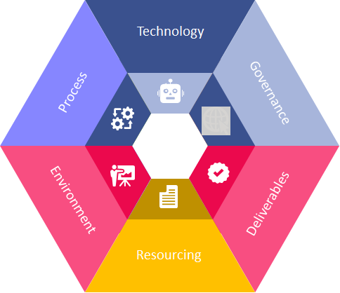 emerging technology services