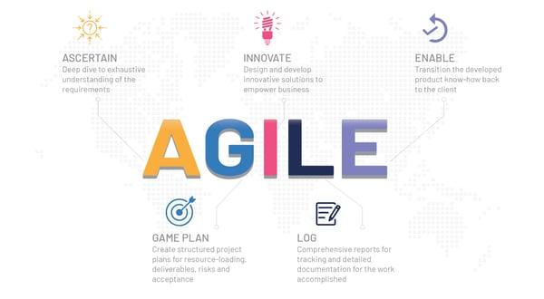 Agile Diagram02