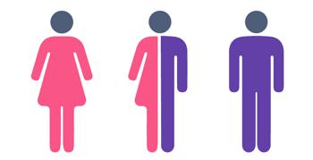 Sign for gender neutral restrooms