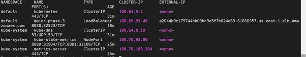 Chaos Engineering experiments Kubernetes – running application as a pod – screenshot