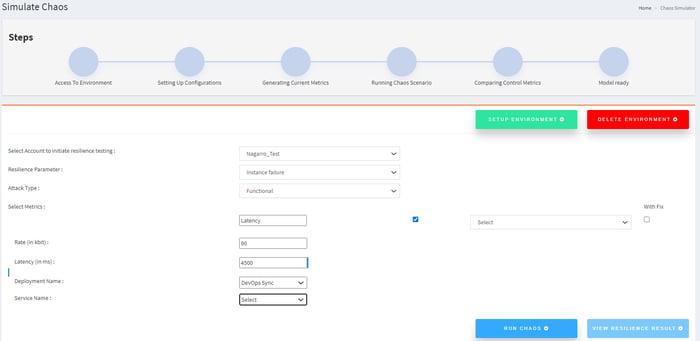 Nagarro chaos testing framework_tool screenshot