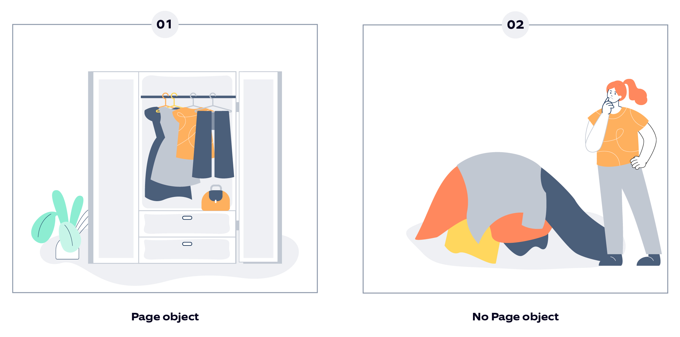 Design pattern in test automation – Page object vs. no page object