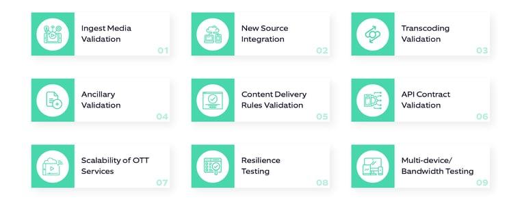 Image representing OTT Testing through the media value chain of OTT services