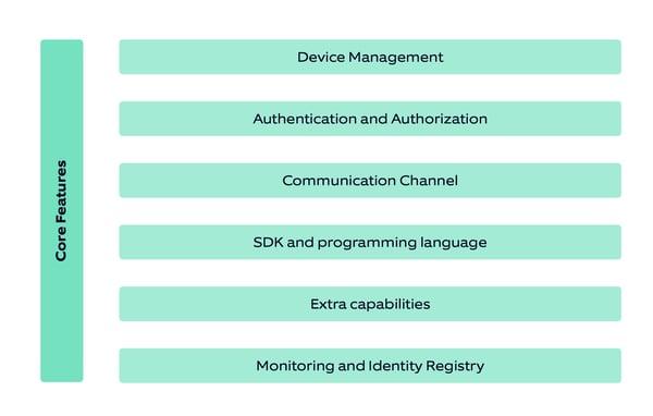 IoT Cloud platform core features