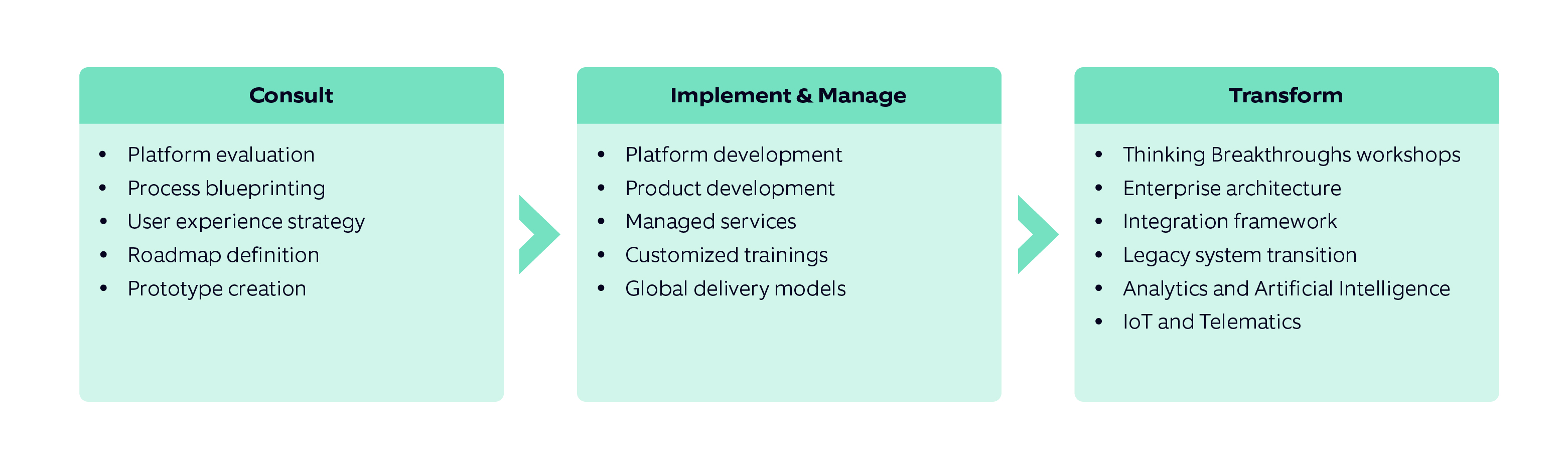 Nagarro offerings and services for Salesforce platform