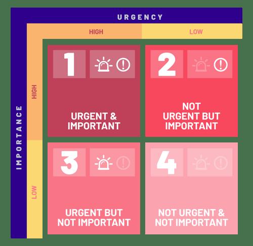 Urgent-Important-01