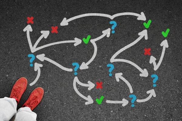 Behavior Driven Development (BDD) in agile