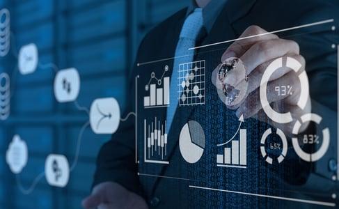 Analytik & Produktverbesserung