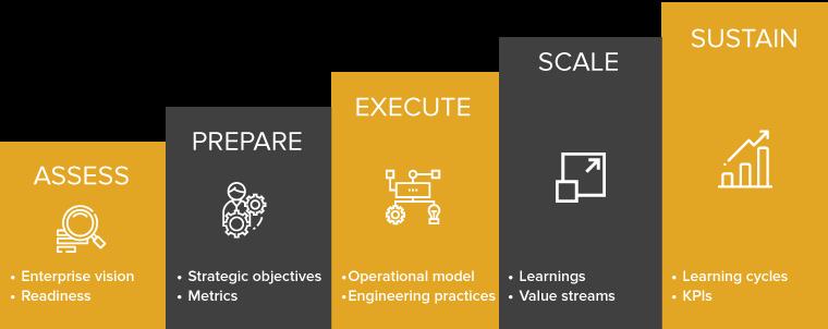 Enterprise-transformation-toolkit