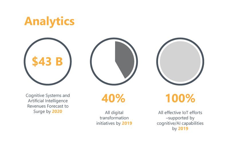 infographic_analytics