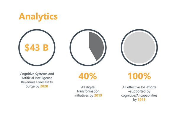 infographic_analytics