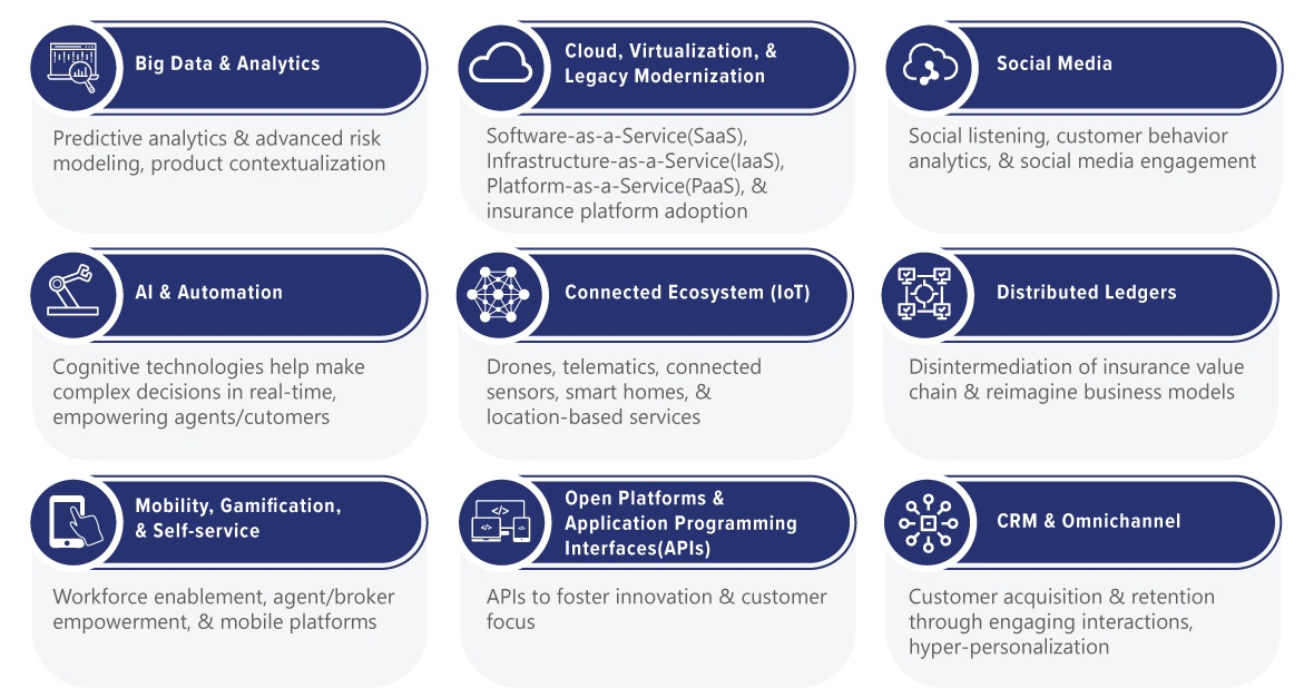 Service-offering-insurance.jpg