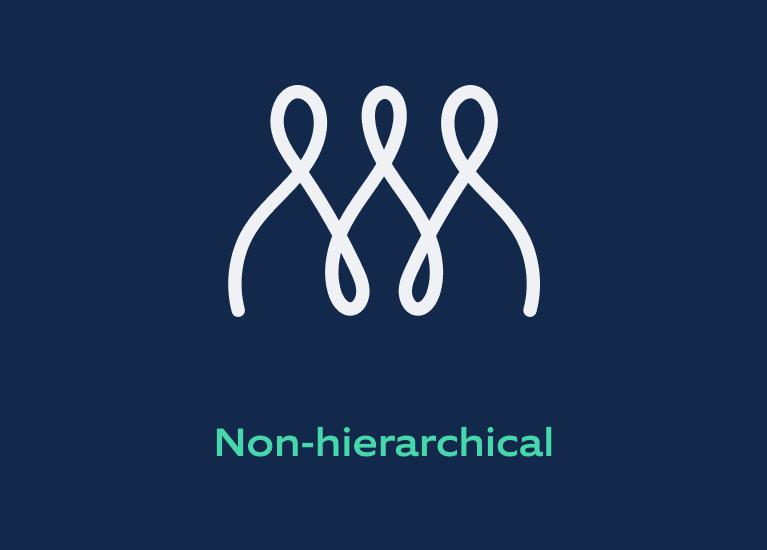 Nagarro CARING Culture_Non-Hierarchical