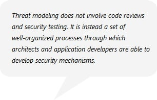 threat modelling comment